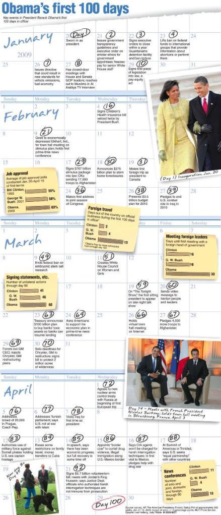 obama-100-days-kaleoorg